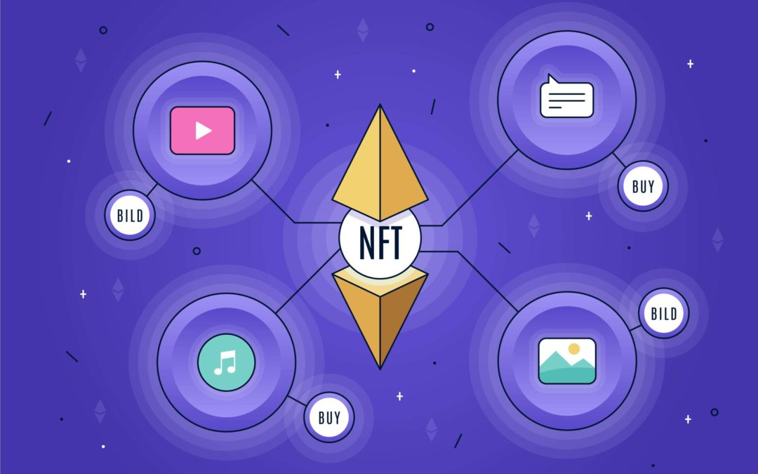 What is a non-fungible token?