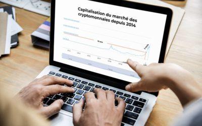 Marché des cryptoactifs : 10 ans pour atteindre 1000 milliards de dollars, 3 mois pour atteindre 2000 milliards !
