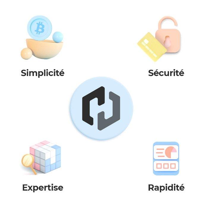 Transparence et simplicité